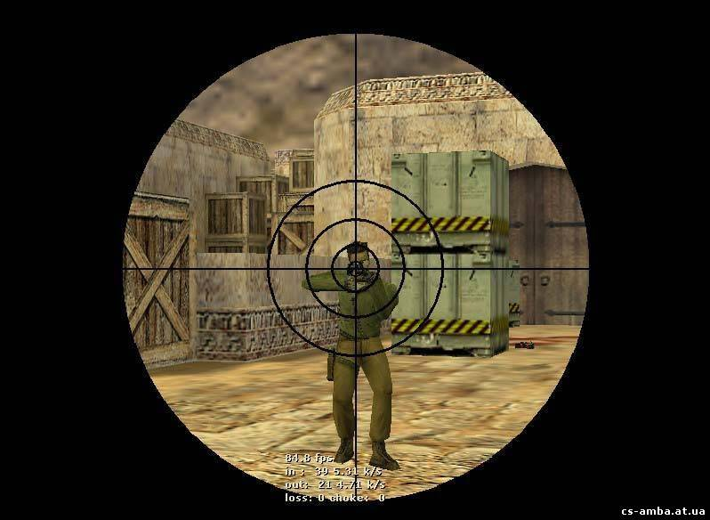 Circled Scope