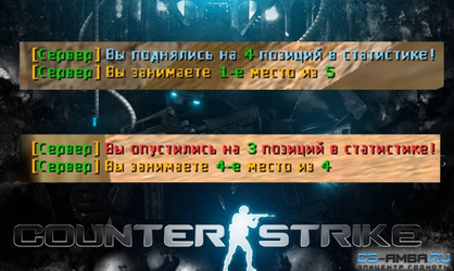 Плагин Info Rank для сервера CS 1.6